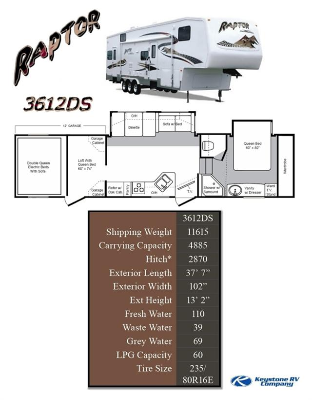 New 2005 Keystone Raptor 3612 Fifth Wheel Toyhauler For Sale