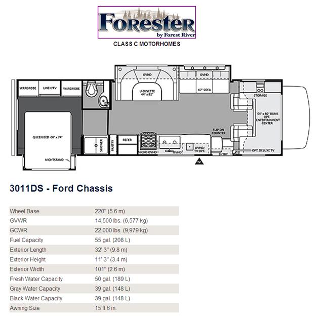 2015 Forest River Forester