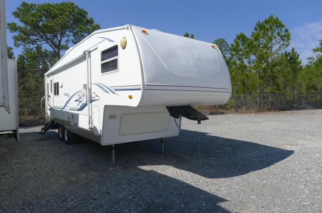 Buy a Used Keystone Cougar in Gulf Breeze, FL.