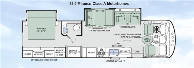 2015 THOR MOTOR COACH MIRAMAR