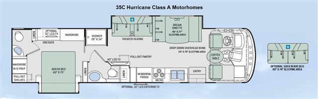 2015 THOR MOTOR COACH Hurricane