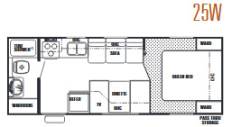 Floor Plan : 2006-FOREST RIVER-25W